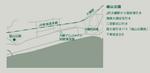 城山公園アクセスのコピー.jpg